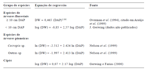 tabela2 (2)