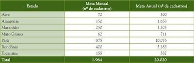 tabela2 (3)