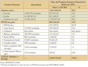 tabela2 (5)