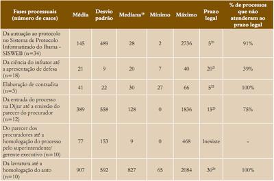 tabela2 (7)