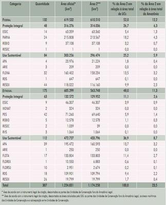 tabela2 (9)