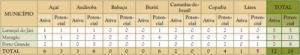 tabela20