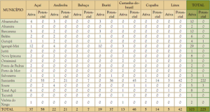 tabela26