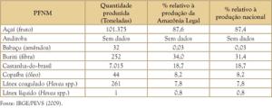 tabela27