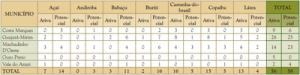 tabela28