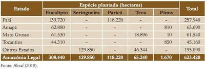 tabela29