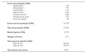 tabela3 (2)