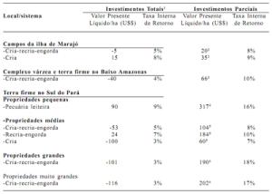 tabela3 (3)