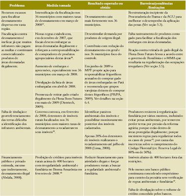 tabela3 (4)