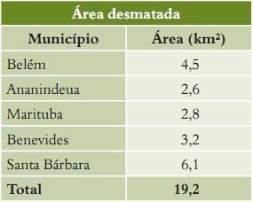 tabela3 (6)