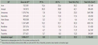 tabela3 (7)