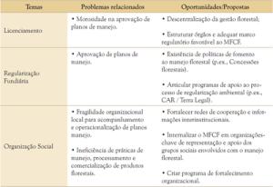 tabela30