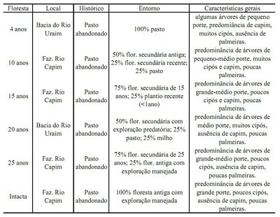 tabela33 (1)