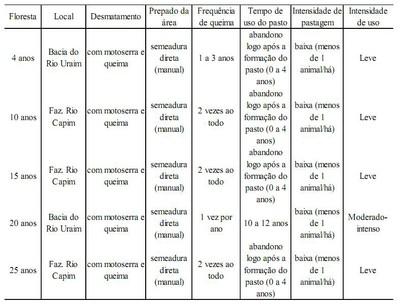 tabela34