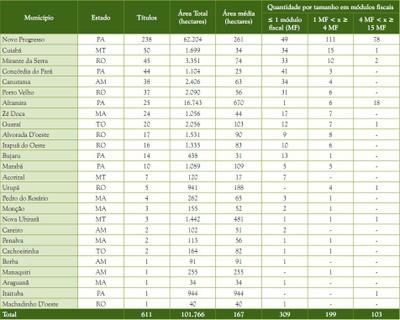 tabela4 (2)
