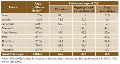tabela4 (4)