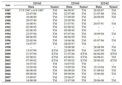tabela41
