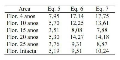 tabela412