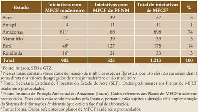 tabela44