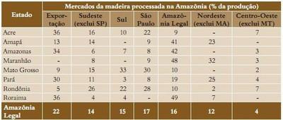tabela46