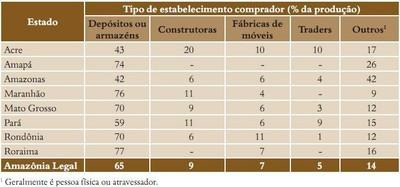 tabela47