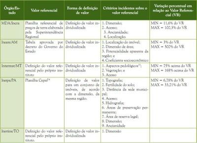 tabela5 (2)