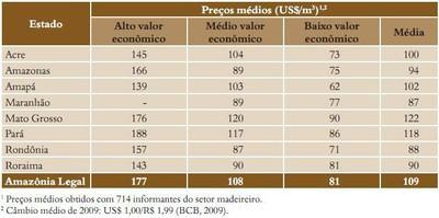 tabela51