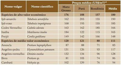 tabela52