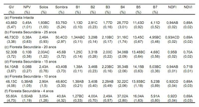 tabela54 (1)