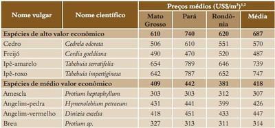 tabela54