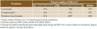 tabela55