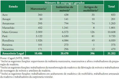 tabela59