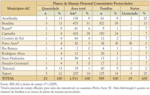 tabela6 (1)