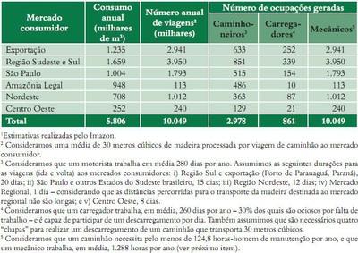 tabela61