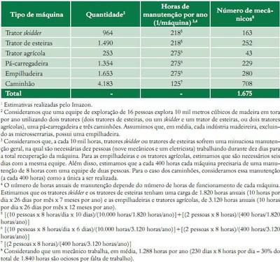 tabela62