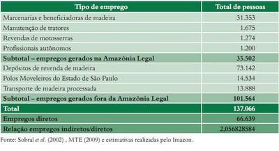 tabela63