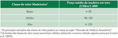 tabela64