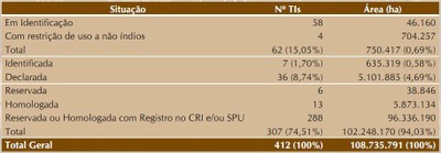 tabela7 (1)