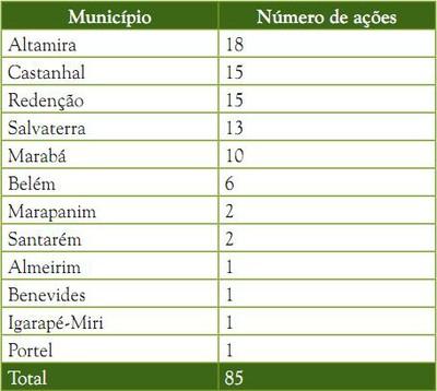 tabela7 (2)