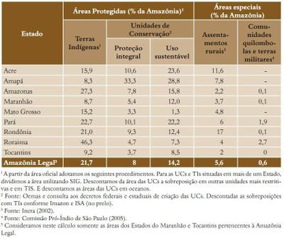 tabela7 (3)