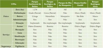tabela7 (4)
