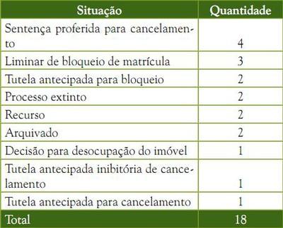 tabela8 (2)