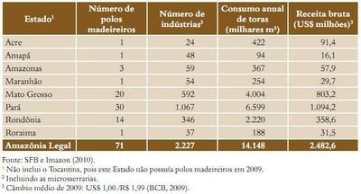 tabela8 (3)