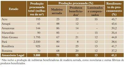 tabela9 (1)