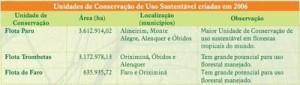 unidadedeconservacao 4 300x85 - Unidades de Conservação Estaduais do Pará na Região da Calha Norte do Rio Amazonas