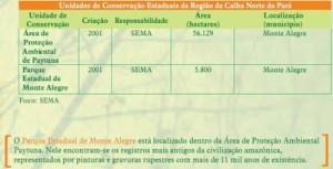 unidadedeconservacao 6 300x153 - Unidades de Conservação Estaduais do Pará na Região da Calha Norte do Rio Amazonas