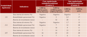 viabilidade_regularizacao2