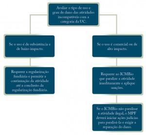 Apendice01_EstUCs