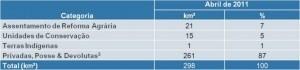tabela abr 3