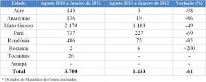 tabela jan1